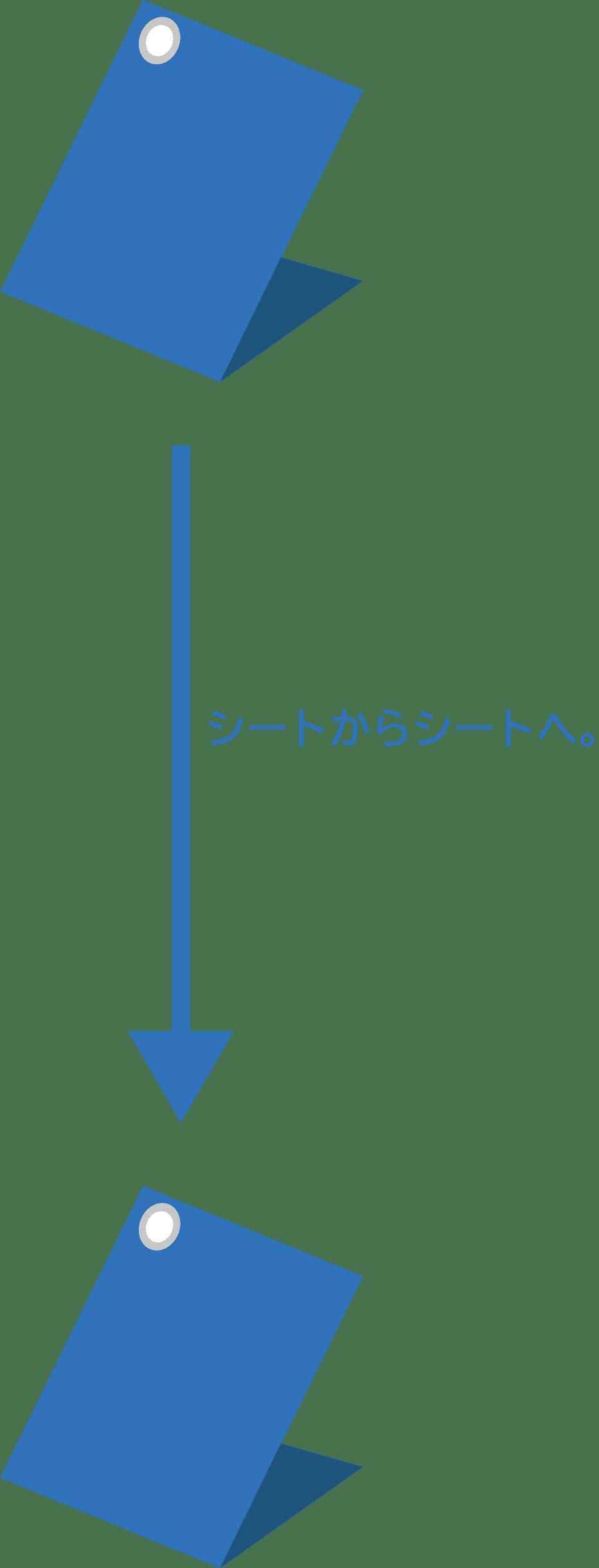 画像:Revalue+の水平リサイクルを表す図形