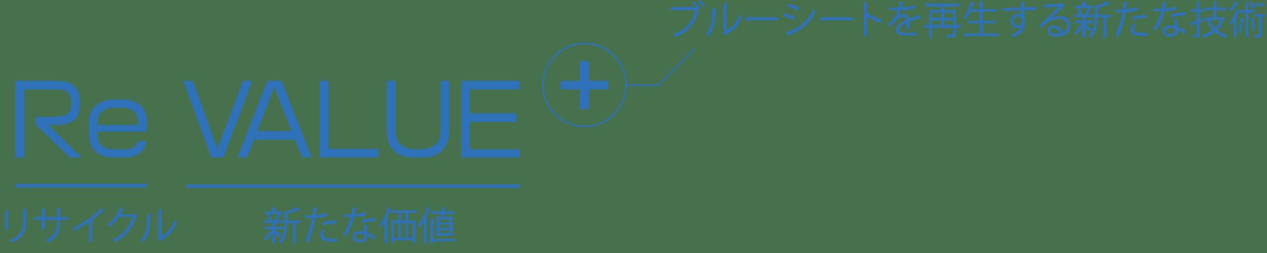 画像:Revalue+の製造工程を表す図形